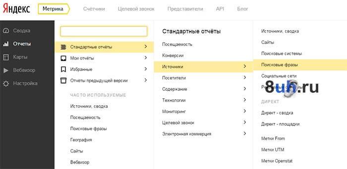 Яндекс Метрика 2.0 - поиск SEO-проблем на сайте