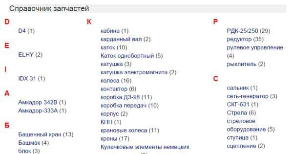 Вывод списка меток товаров в алфавитном порядке